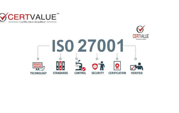 Aligning information security with the strategic direction of a company according to ISO 27001.