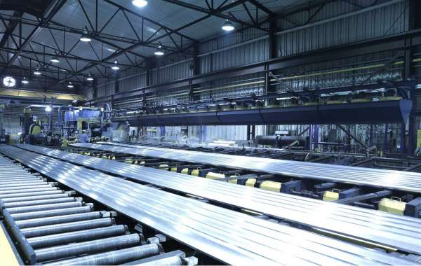 Why Worldwide Aluminum B2B companies Confidence in us to grow and sustain income
